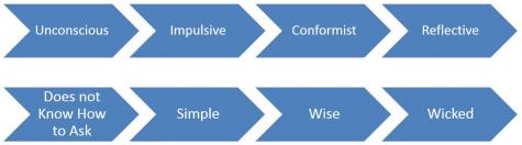 Berlow Article Figure 1