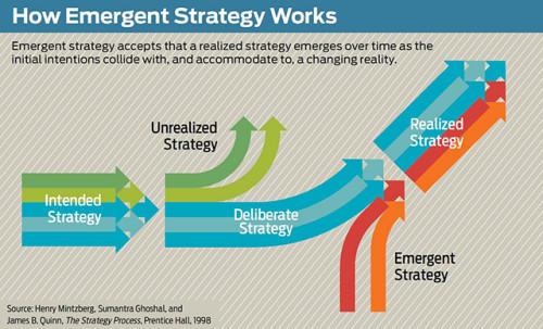 emergent philanthropy
