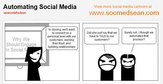 automating-social-media-image-blog-June-9