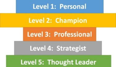 levels-of-inclusion
